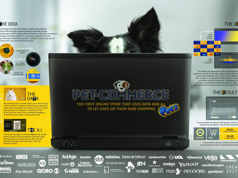 Pet-commerce Thumbnail