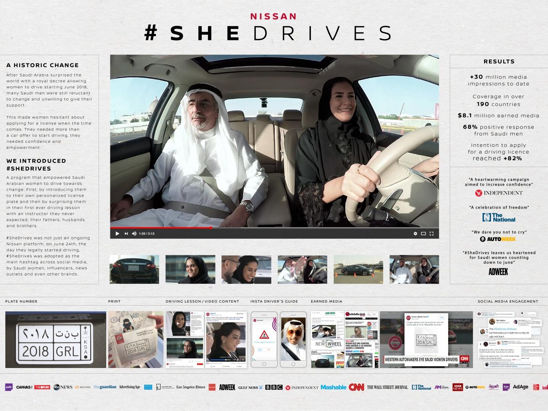 #SheDrives Thumbnail