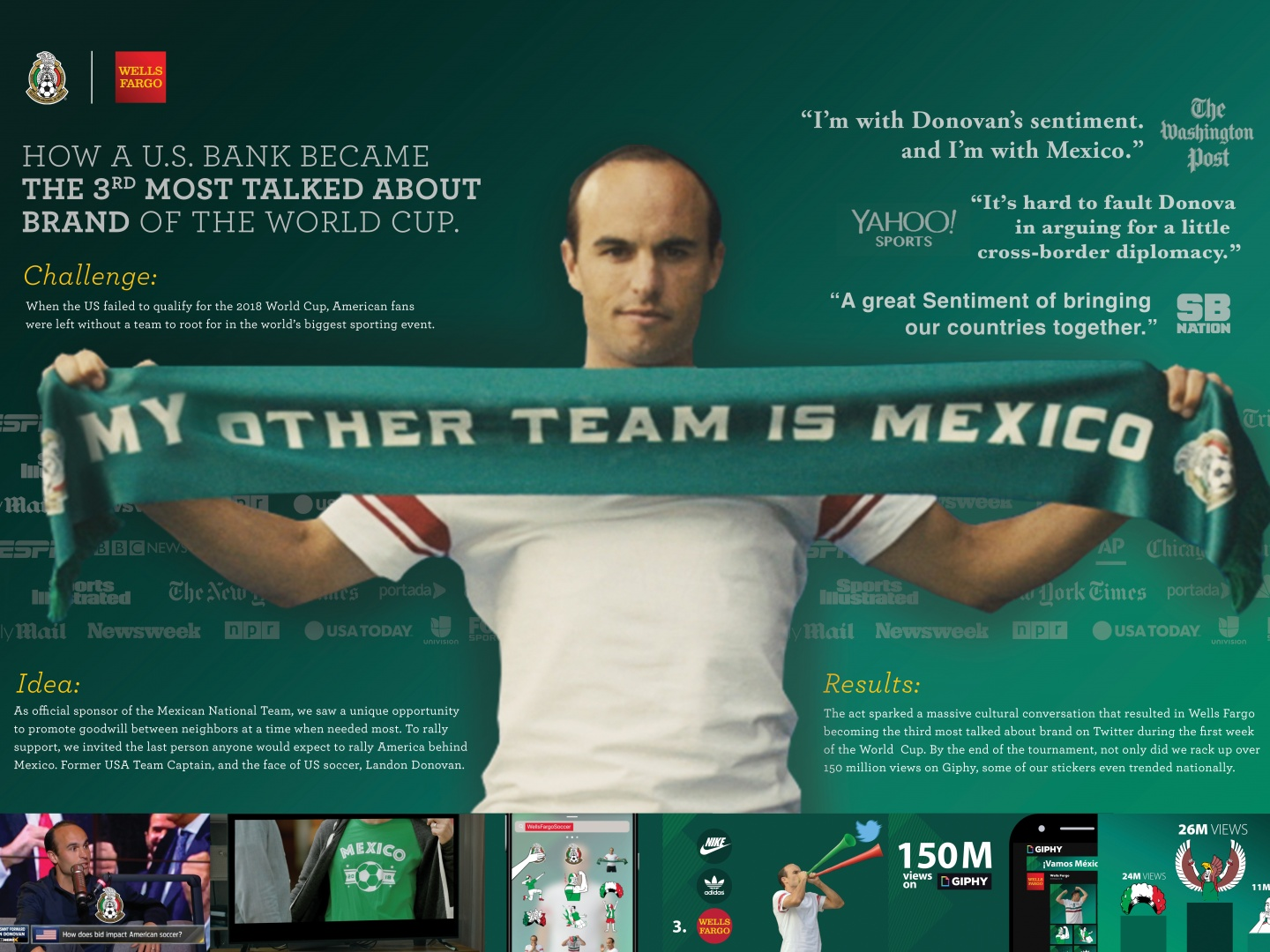 My Other Team is Mexico Thumbnail