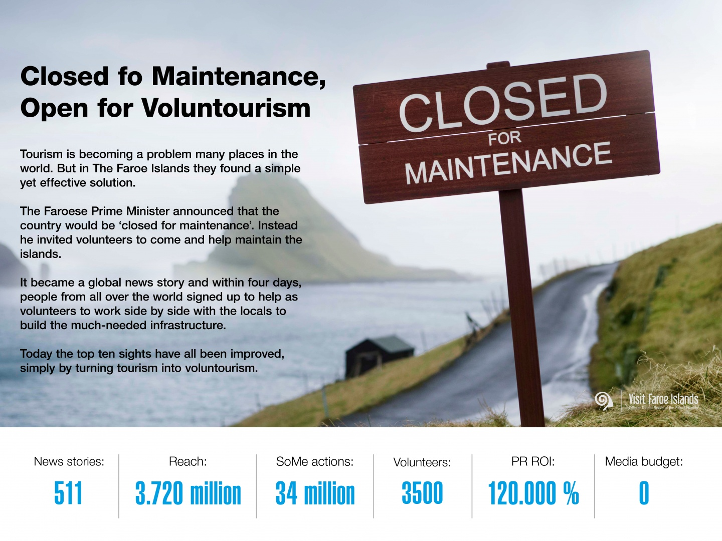 Closed for maintainance Thumbnail