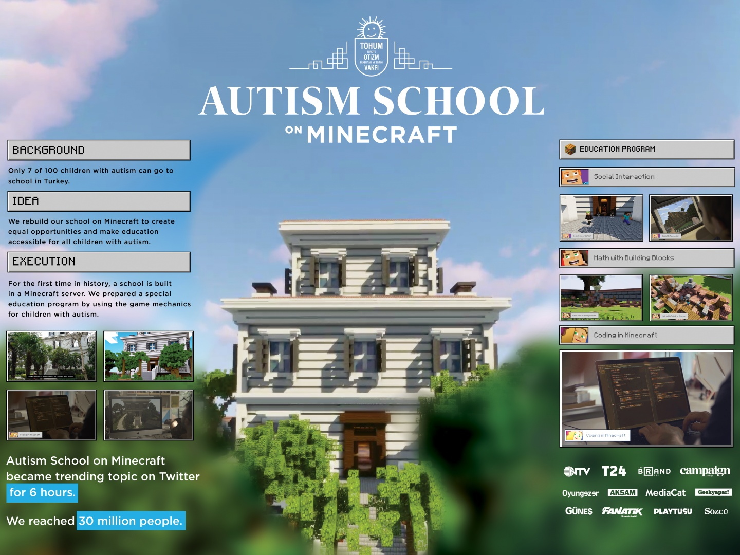 Autism School on Minecraft Thumbnail