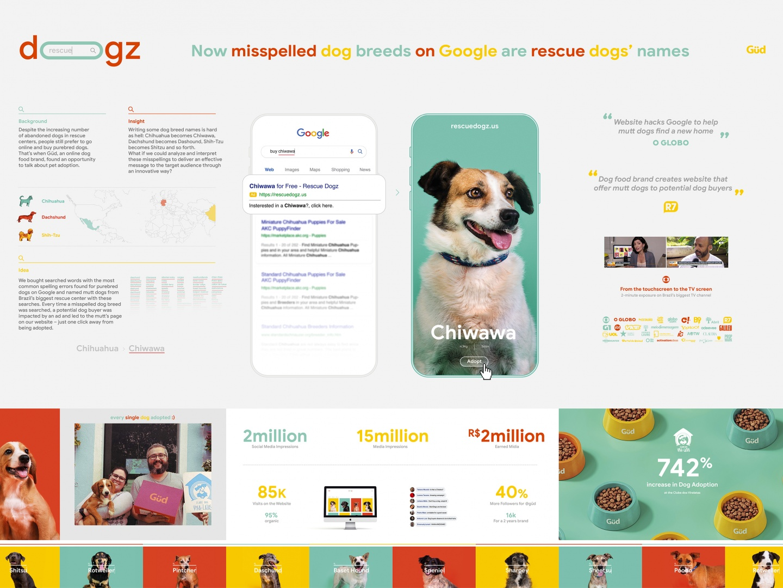 Rescue Dogz Thumbnail