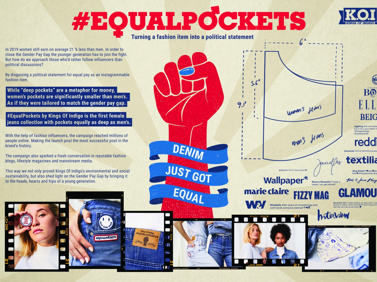 The #EqualPockets Collection Thumbnail