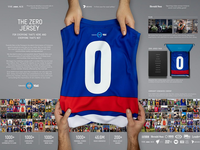 TAC - The Zero Jersey Thumbnail