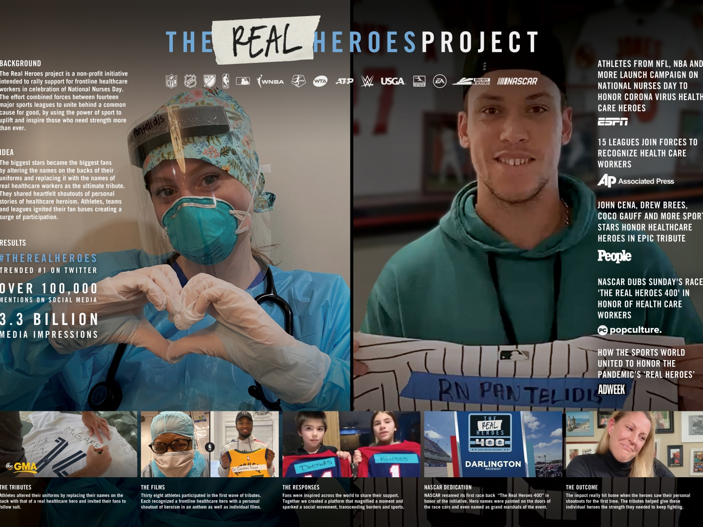 #TheRealHeroes Project Thumbnail
