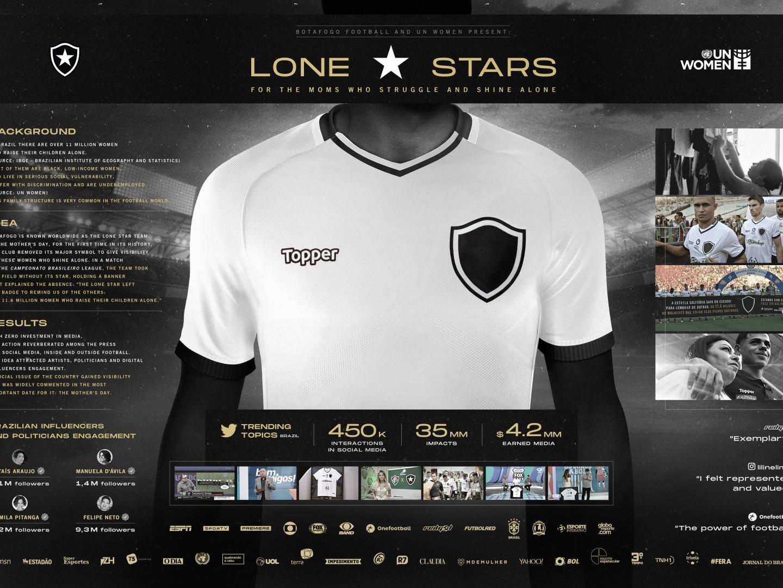 Lone Stars Thumbnail