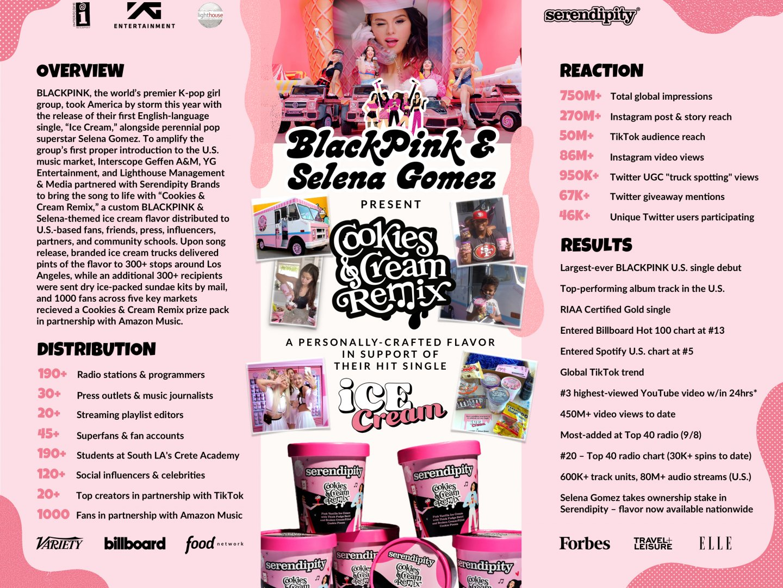 BLACKPINK & Selena Gomez –