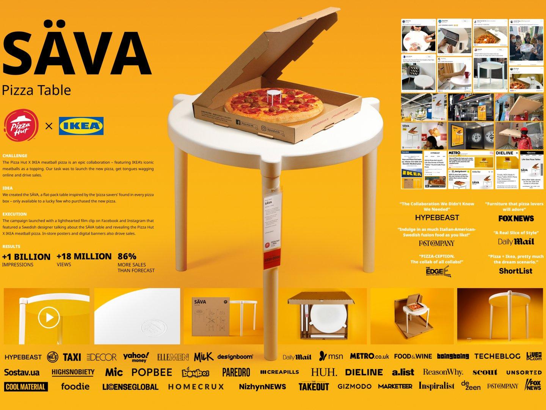 Pizza Hut x IKEA SÄVA Thumbnail