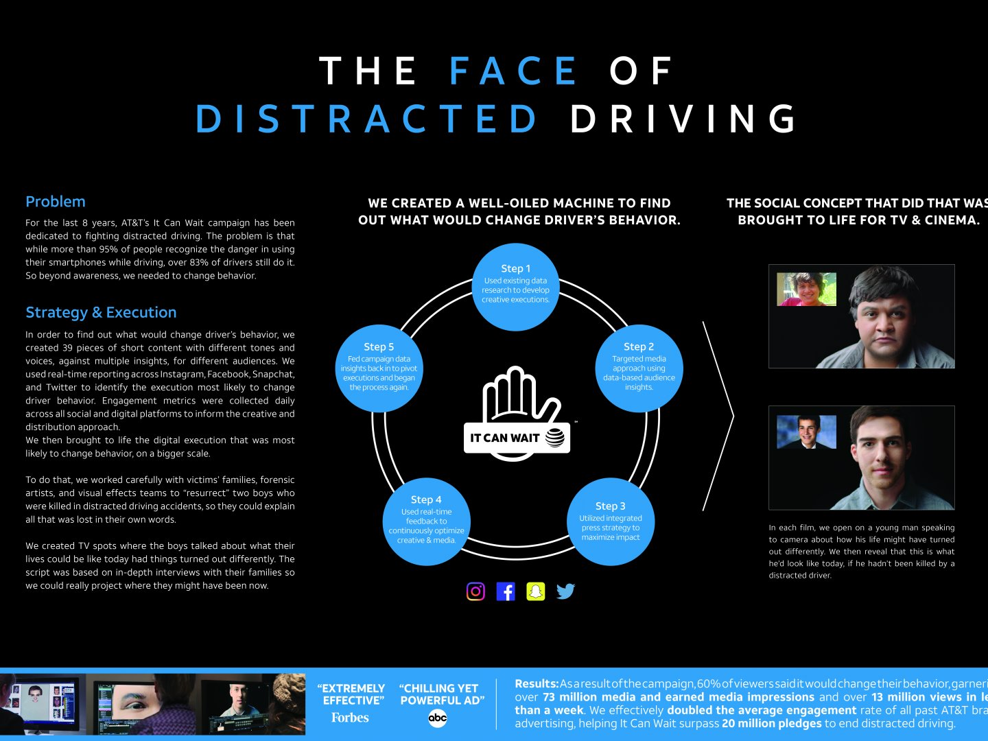 The Face of Distracted Driving  Thumbnail