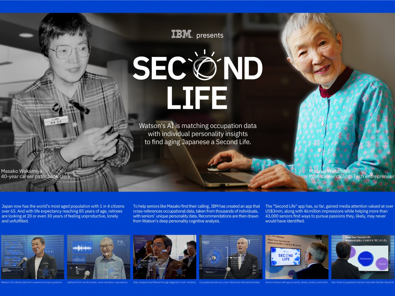 Second Life Thumbnail