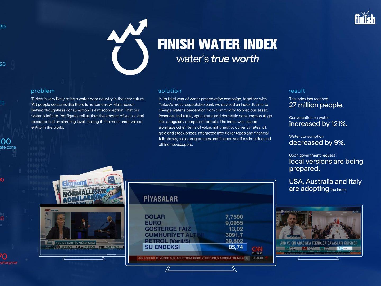 WATER INDEX Thumbnail