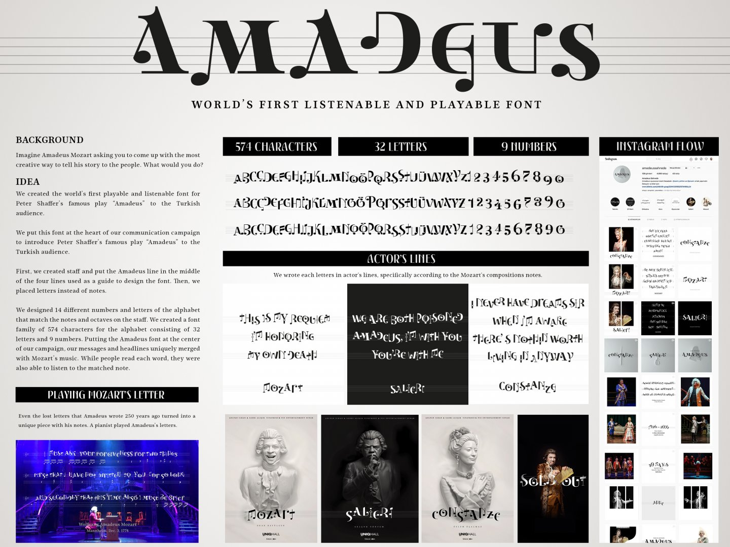 WRITING AMADEUS Thumbnail