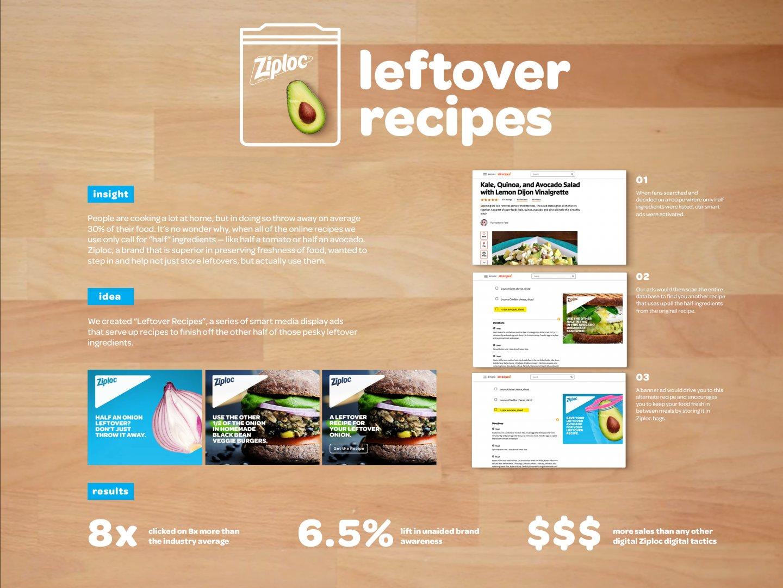 Leftover Recipes Thumbnail