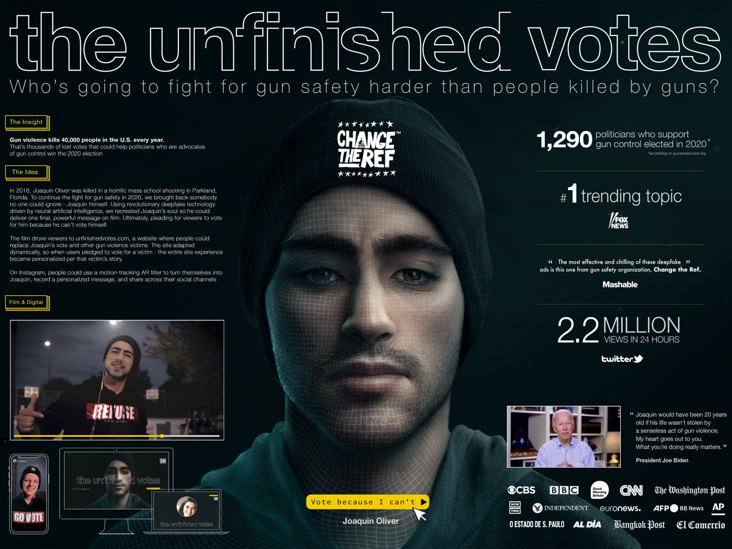 The Unfinished Votes Thumbnail