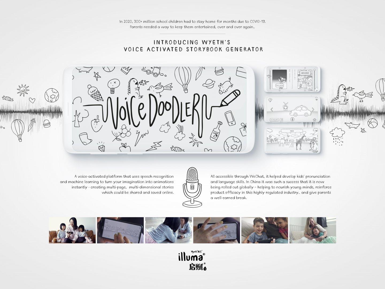 Voice Doodler Thumbnail