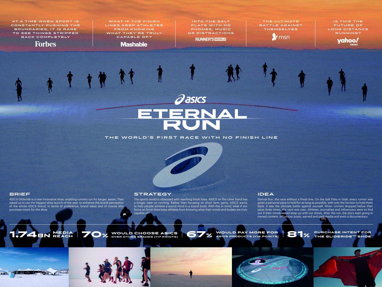 Eternal Run Thumbnail