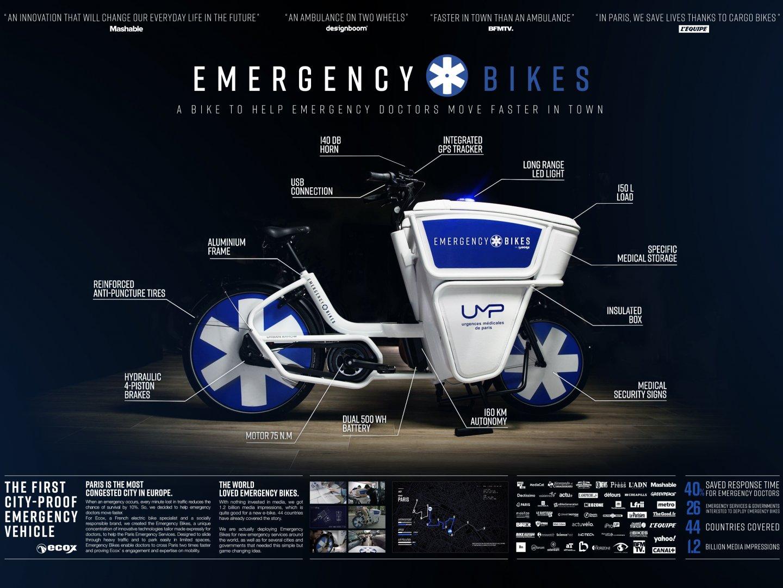 Emergency Bikes Thumbnail