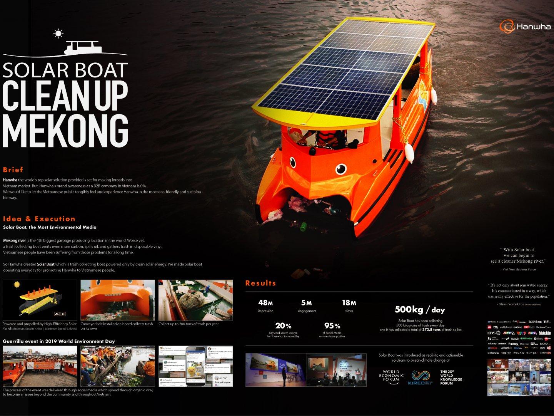 Solar Boat : Clean Up Mekong Thumbnail