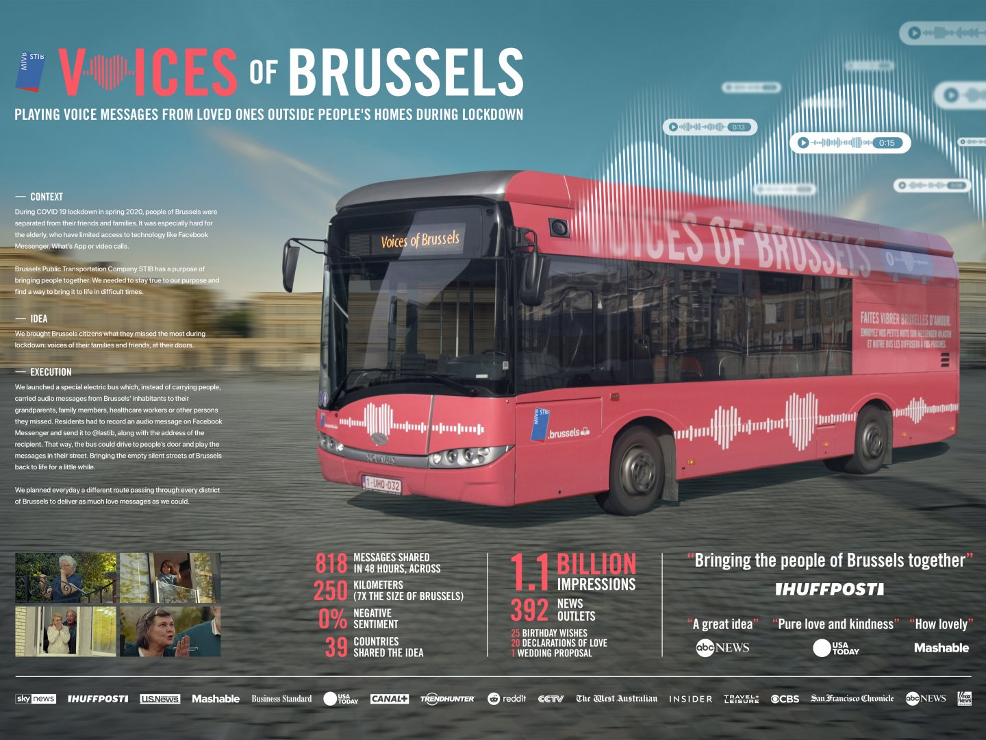 Voices of Brussels Thumbnail