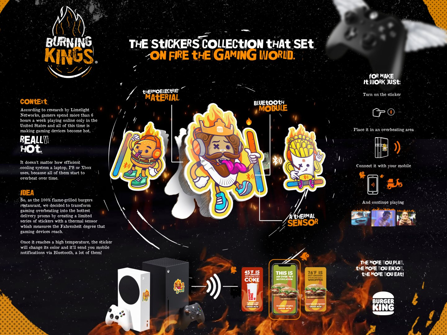 Burning Kings Thumbnail