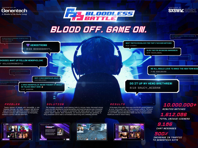 Bloodless Battle Thumbnail