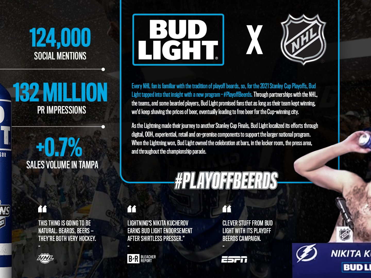 Bud Light Playoff Beerds Thumbnail