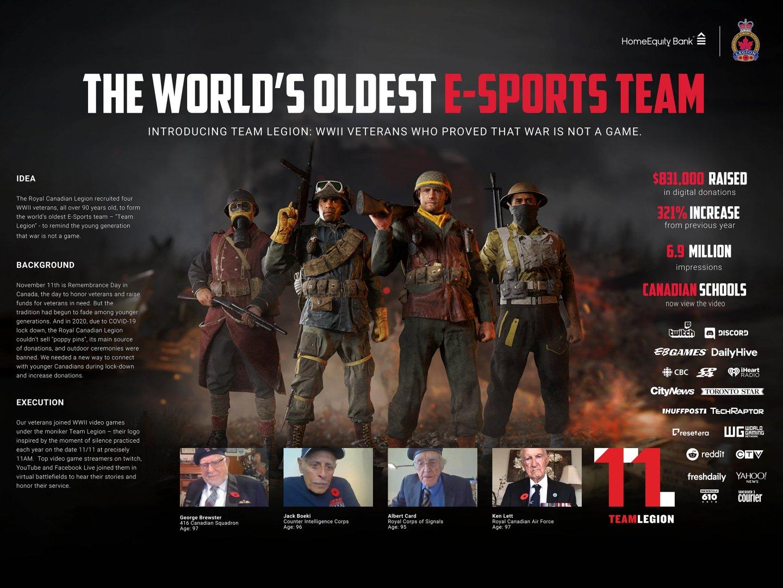 World's Oldest E-sports Team Thumbnail