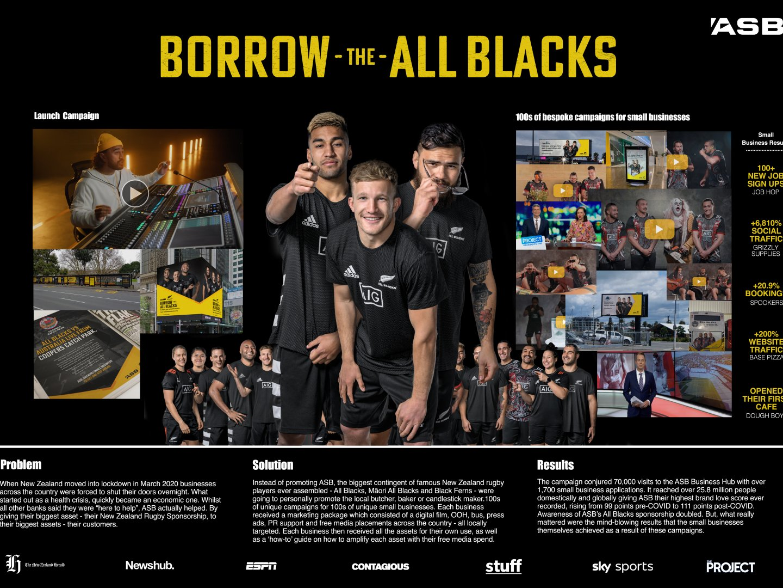 Borrow the All Blacks Thumbnail