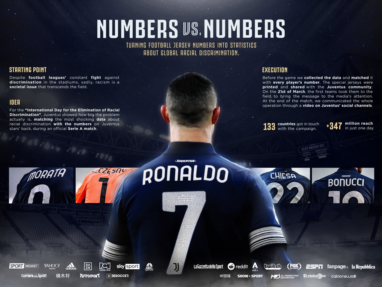 Numbers VS Numbers Thumbnail