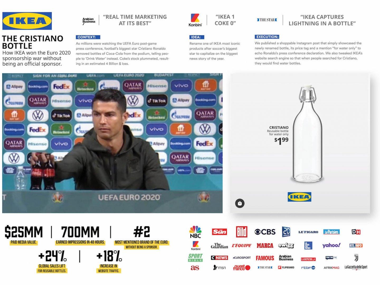 Cristiano Renaldo Water Bottle Thumbnail