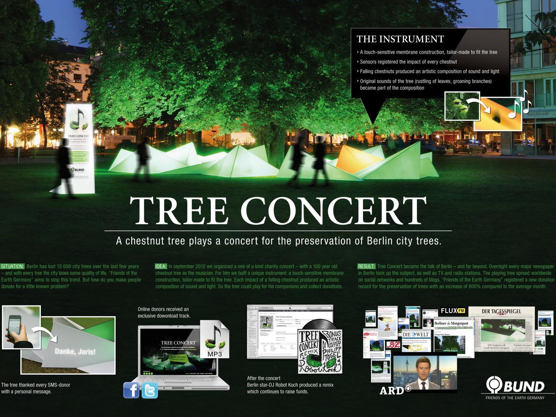 Tree Concert Thumbnail