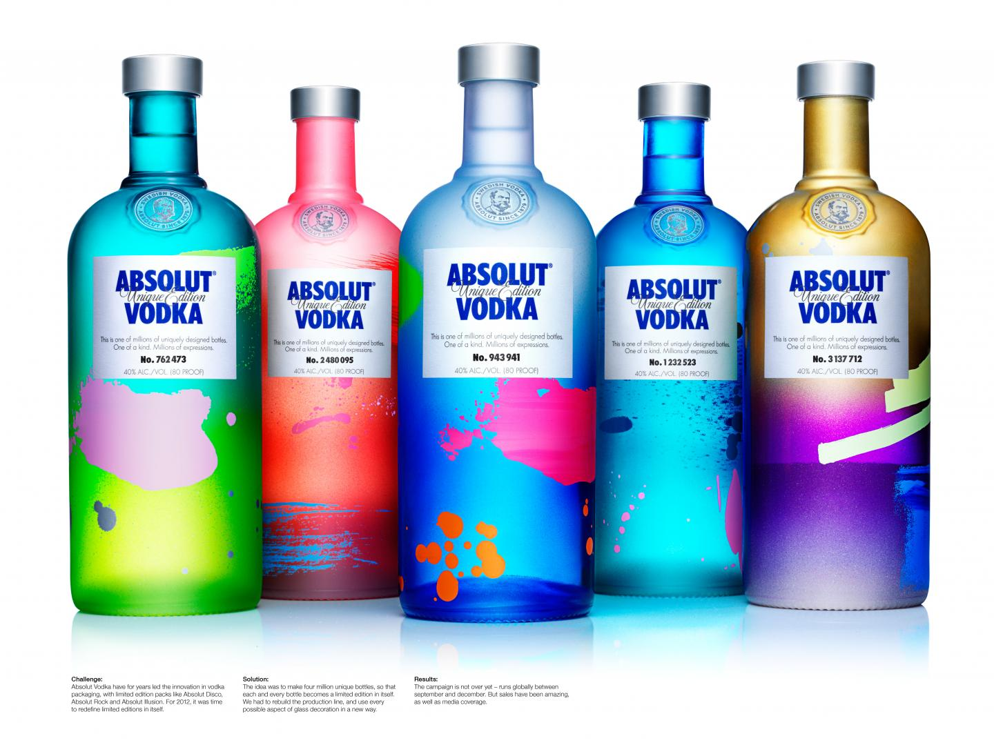 Absolut Unique Thumbnail
