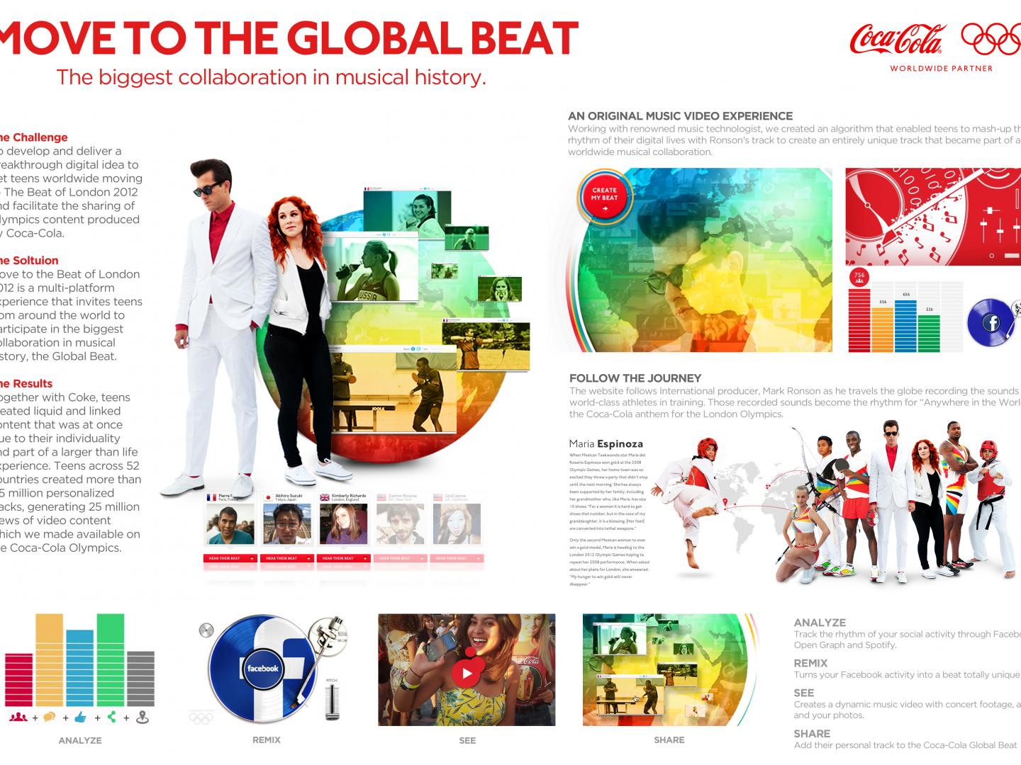 Move to the Beat of London 2012 Thumbnail