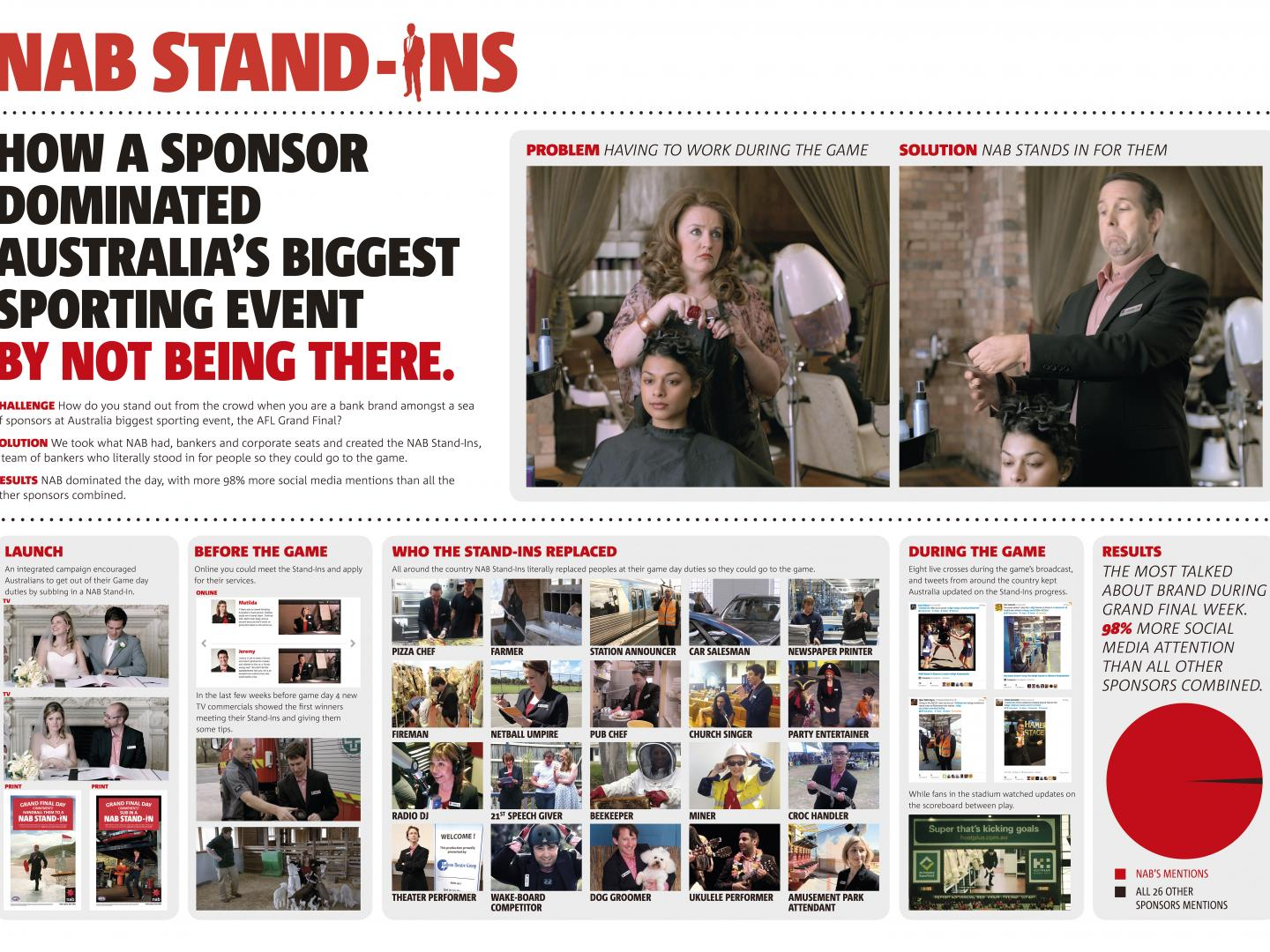 Stand Ins Thumbnail