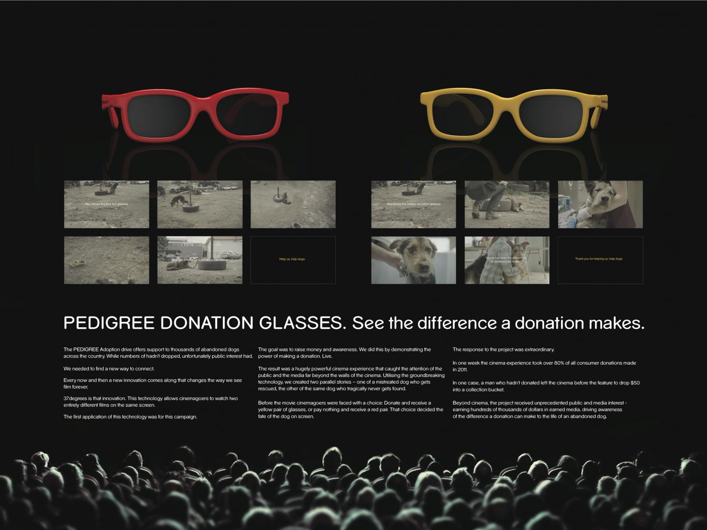 Donation Glasses Thumbnail