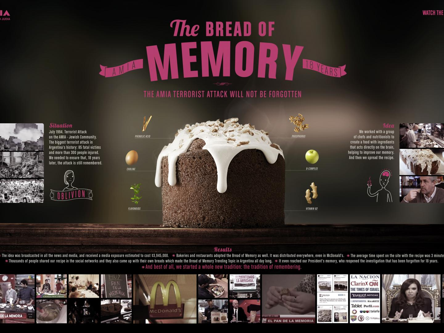 The bread of memory Thumbnail