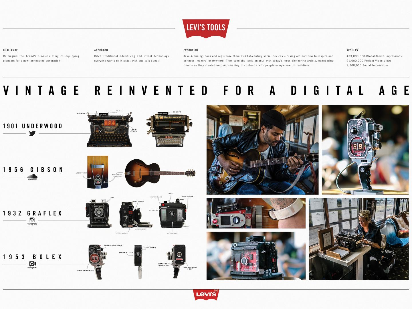 Levi's Connected Tools Thumbnail