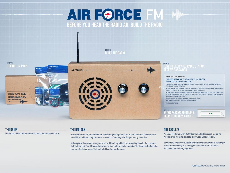 Air Force FM Thumbnail