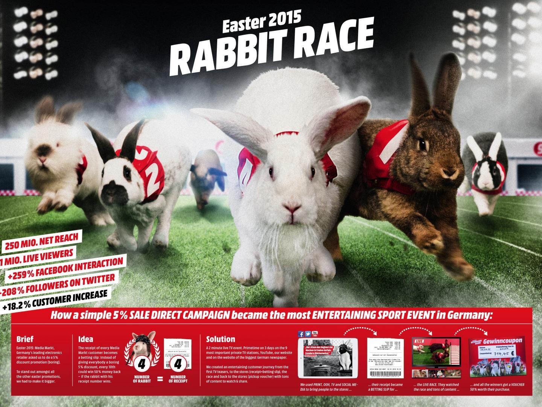 Rabbit Race Thumbnail