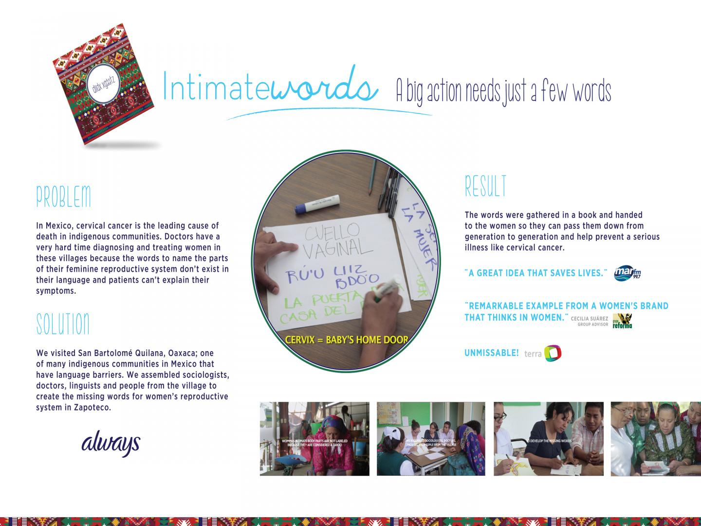 Intimate Words Thumbnail