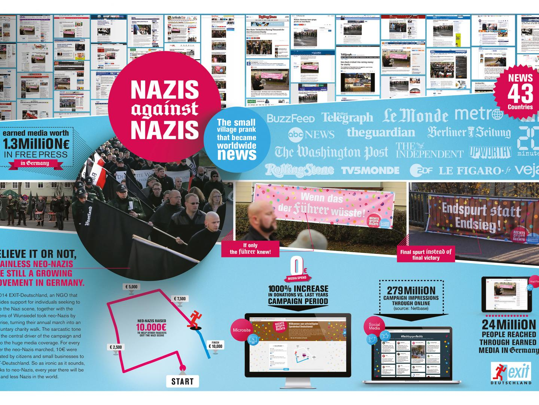 Nazis against Nazis- Germany's Most Involuntary Charity Walk Thumbnail