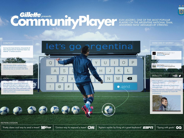 Community Player Thumbnail