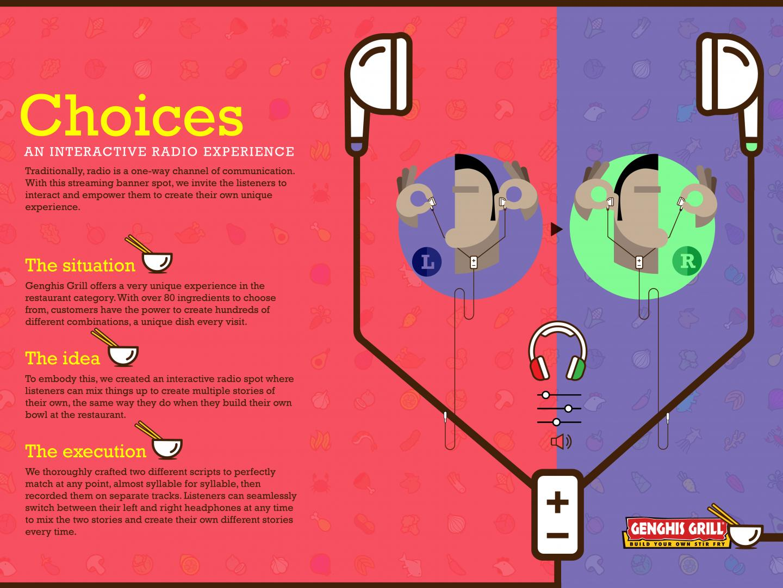 Choices Thumbnail