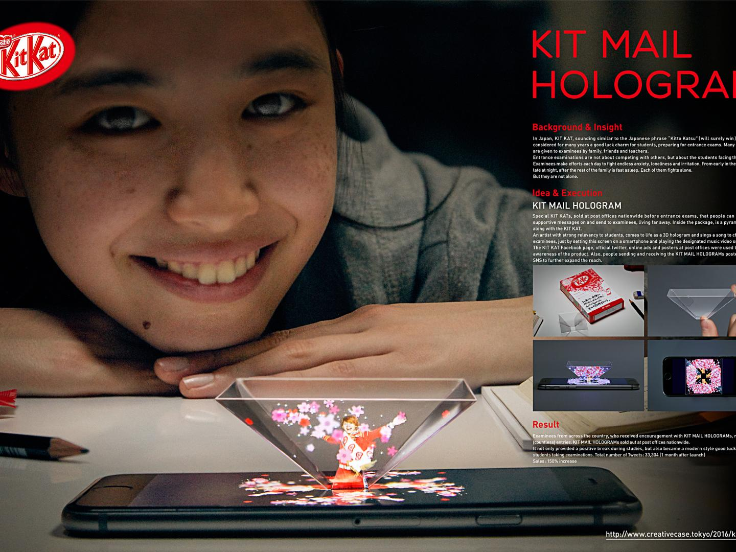KIT Mail Hologram Thumbnail