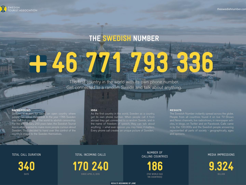 The Swedish Number Thumbnail
