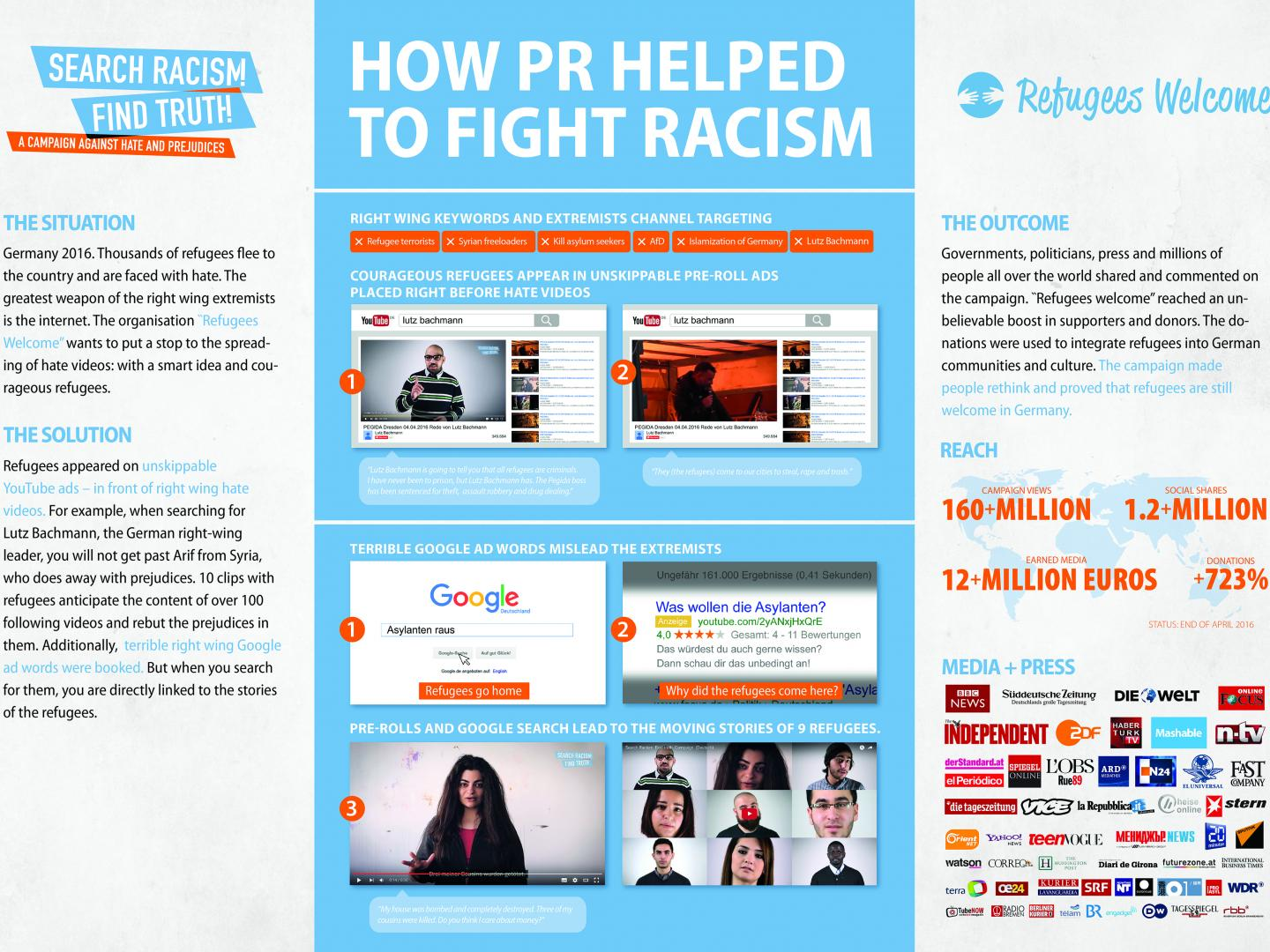 Search racism. Find truth. Thumbnail