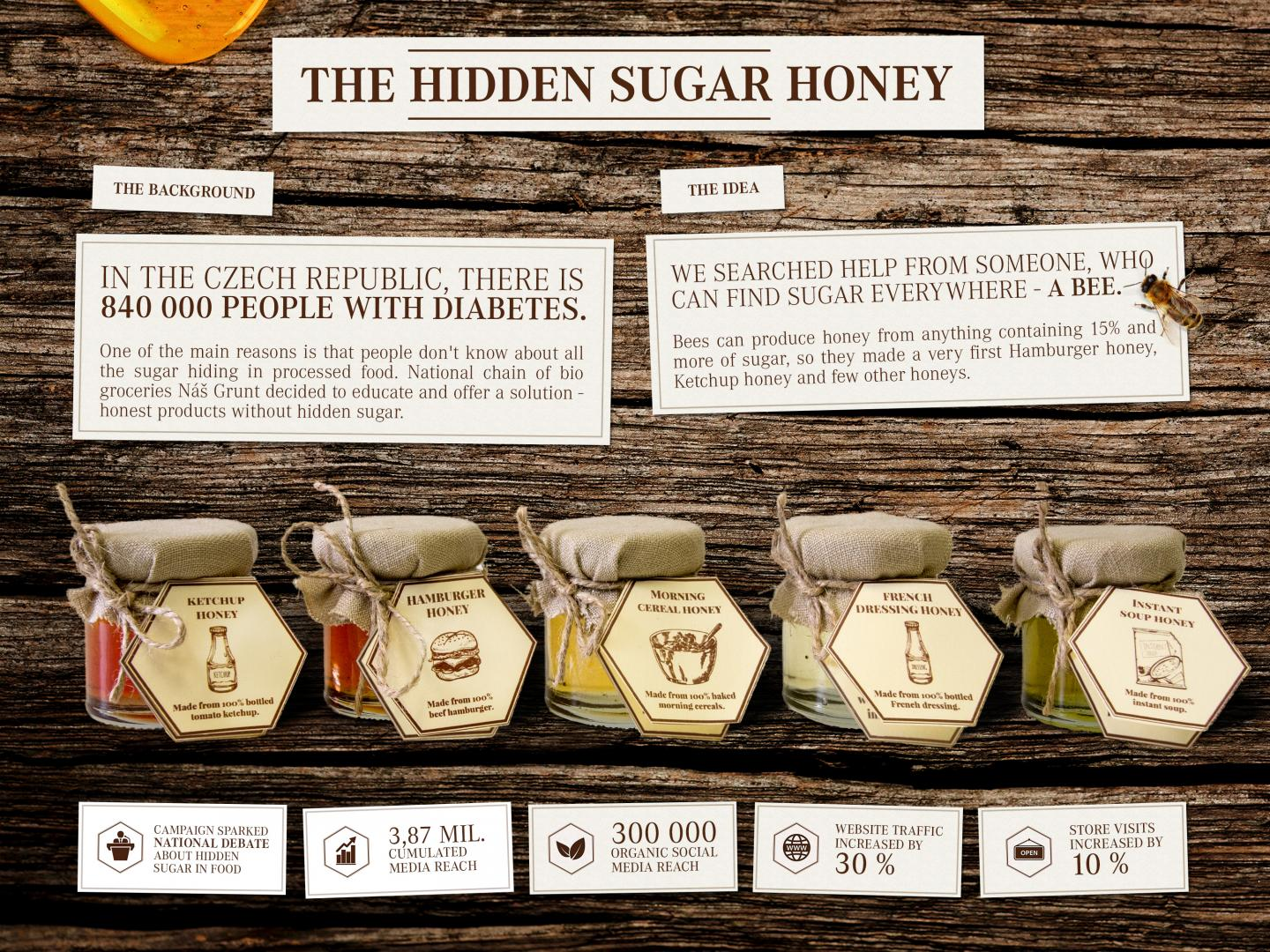 Bees can find sugar where you least suspect it Thumbnail