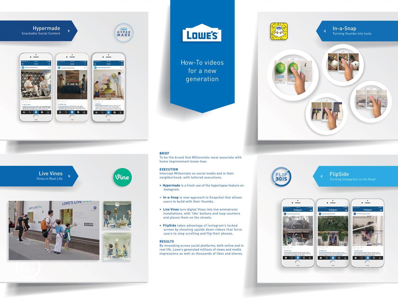 Social Innovation Campaign Thumbnail