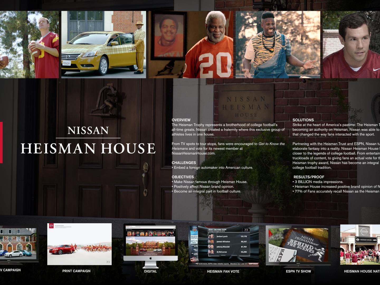 Heisman House Thumbnail