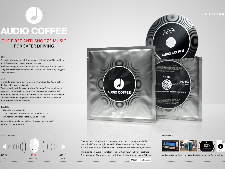 Audio Coffee Thumbnail